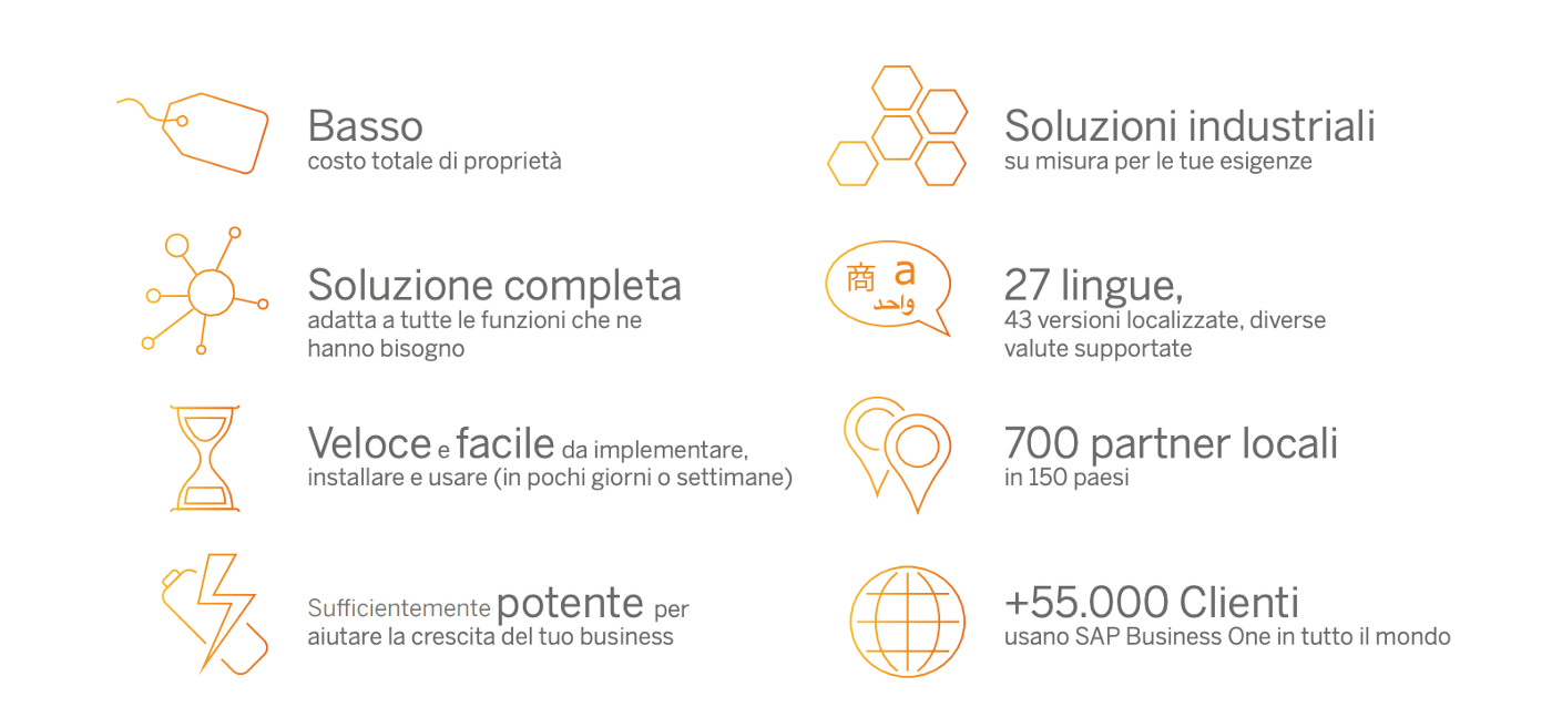 SAP Business One 2-BlogPost