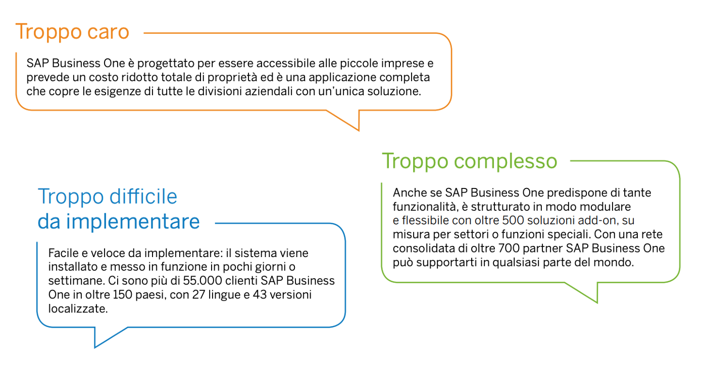 SAP Business One 8-BlogPost